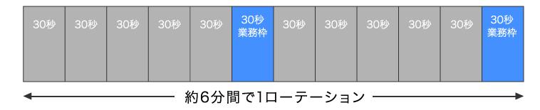 SPweb_SRV_1213-2ol_18